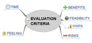 brainstorming-idea-decision-matrix