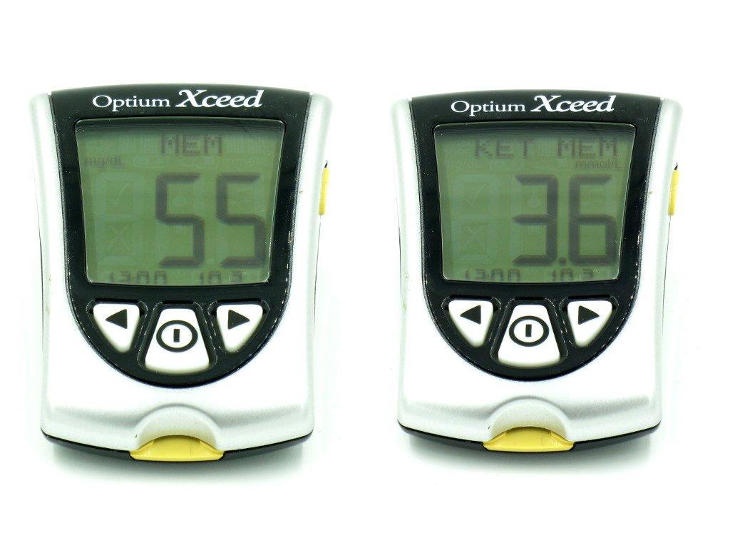 glucose minimum and ketone maximum